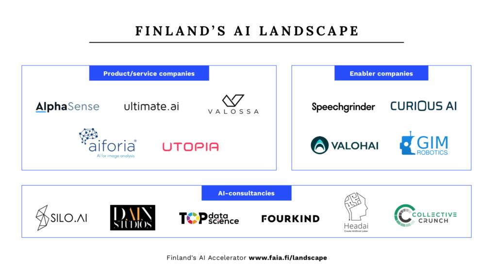 AI landscape